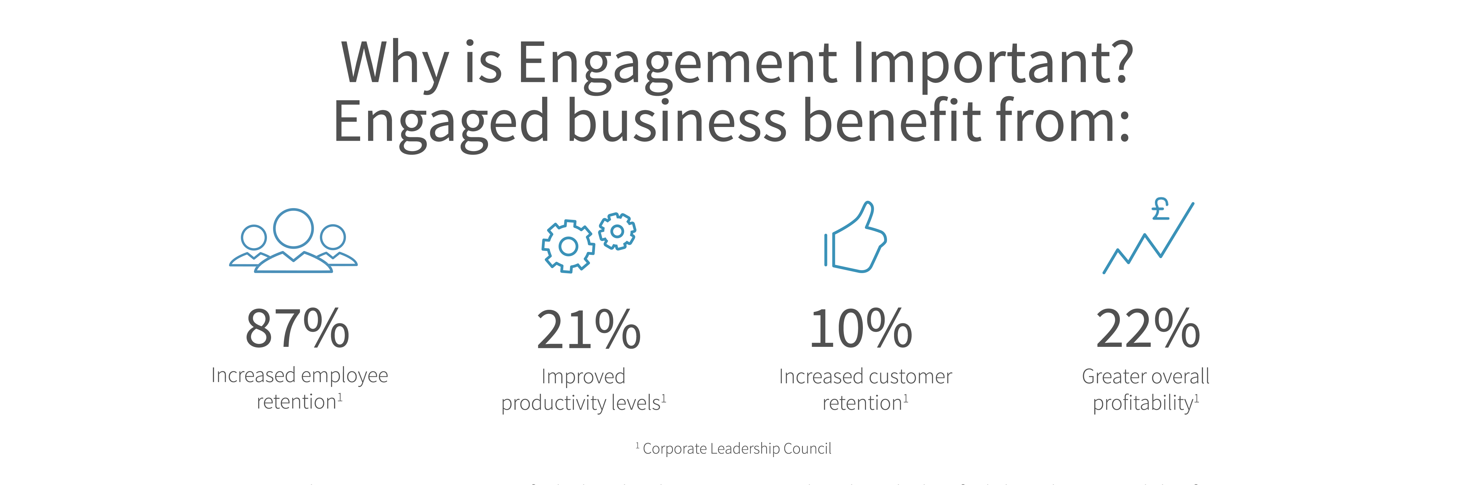 Engagement is Important graphic