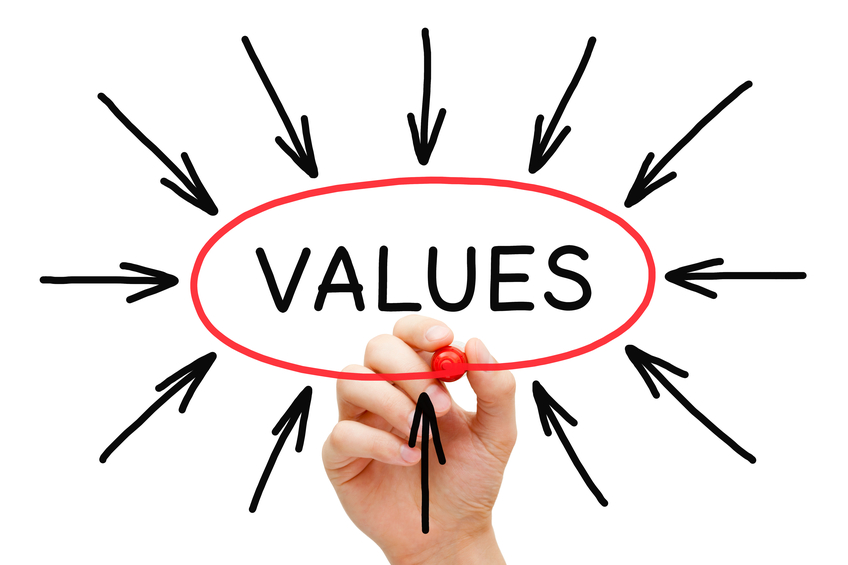 Company values – Don't let them just be words on your wall!